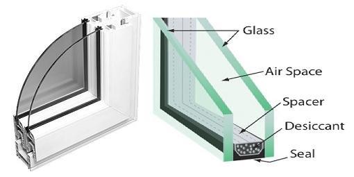 Cấu tạo của kính hộp lắp cho nhà bảo vệ